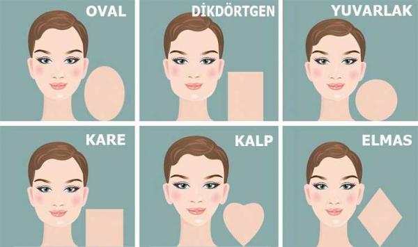 Hangi Yüz Şekline Hangi Saç Modelleri Yakışır?